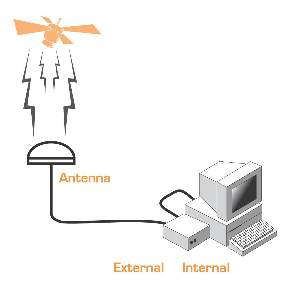 timeserver antena
