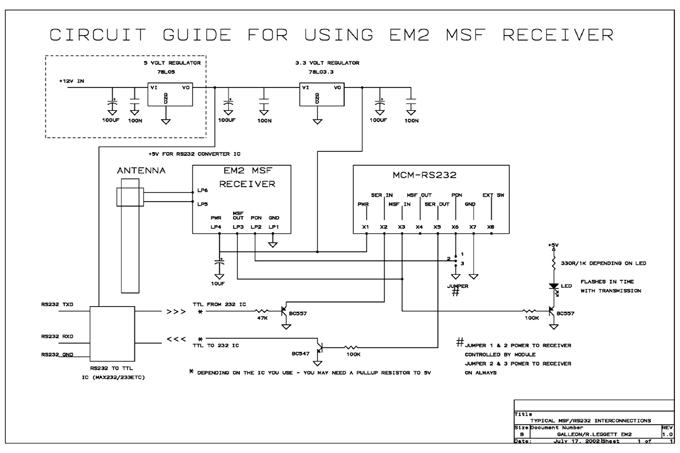 Diagrama esquemático para a construção de um receptor de tempo